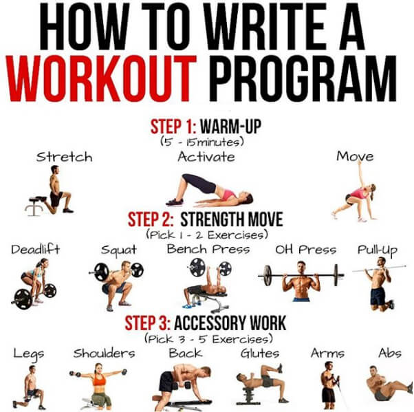How To Write A Workout Program Best Fitness Training Plan