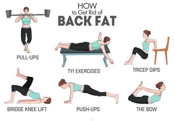 How To Get Rid Of Back Fat Healthy Fitness Training Yeah We Workout Workouts Exercises More
